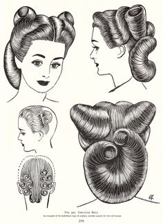 From The Art and Craft of Hairdressing edited by N.E.B Wolters, 3rd ed. 1958 ( first published 1931). (via Vintage Scans: Circular Roll)