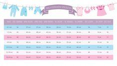 Ubranka dla noworodka cz.1 – jaki rozmiar dla noworodka i co to jest rampers?! - Maly Wredny Mis Kids And Parenting, Periodic Table, Baby, Projects, Periodic Table Chart, Periotic Table, Baby Humor, Infant, Babies