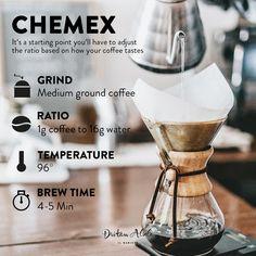 Chemex Recipe ☕️ - Which alternative coffee brewing methods do you know? How To Make Coffee, Coffee Love, Coffee Shop, Coffee Maker, Coffee Tasting, Coffee Drinkers, Coffee Brewing Methods, Brewing Beer, Chemex Coffee