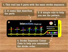 qTRAIL 1: Intersections 1 (Single Leg) with explanation