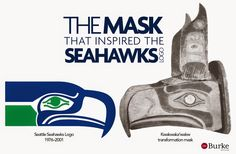 The Kwakwaka'wakw mask that inspired the Seattle Seahawks logo is now on display at the Burke Museum in Seattle through July 27, 2015!