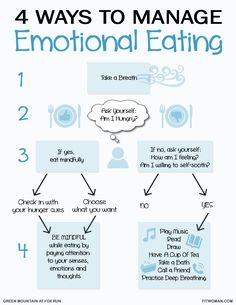 How 'Waking-Up' Helps Us Manage Emotional Eating