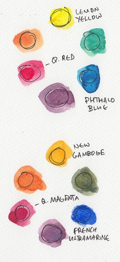 33980860055a My 10-colour palette of Daniel Smith watercolours