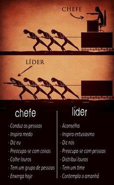 """""""A diferença entre um chefe e um Lider: Um chefe diz, Vá! O Lider diz, Vamos!"""" http://carvalhohelder.com/&ad=pinterest"""
