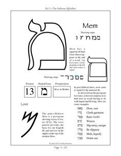 The thirteenth letter of the Hebrew alphabet.