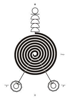 Questo grafico EMITTENTE dovrebbe essere utilizzato per emettere una certa forza o la frequenza, che può essere: una parola, una pietra, un ...