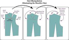 Remove Shoulder Dart