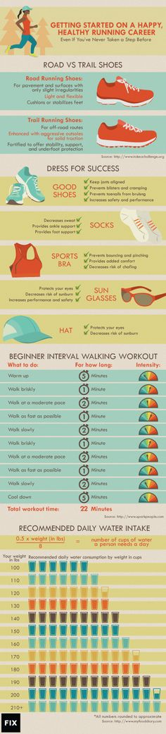 For compiling the runner's starter kit. | These 29 Diagrams Are All You Need To Get In Shape