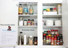 Organizing Kitchen Cabinets - Ask Anna