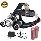 #7: GYY Super Bright Headlamp Headlight Flashlight 4 Modes 3 CREE T6 LED Light Torches with 18650 Rechargeable Batteries and Charger http://ift.tt/2cmJ2tB https://youtu.be/3A2NV6jAuzc