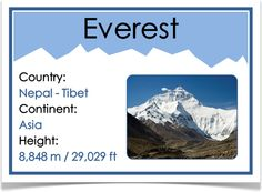 The Seven Summits - Treetop Displays - A unique set of 8 A4 posters that reveal key information on the mountains that make up the seven summits. Includes: title poster and the seven summits, all with different colour themed borders. Visit our website for more information and for other printable resources by clicking on the provided links. Designed by teachers for Early Years (EYFS), Key Stage 1 (KS1) and Key Stage 2 (KS2).