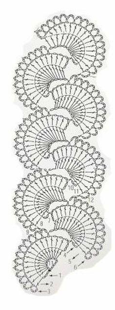 Crochet Stripy Lace Tape Free Pattern Video - Crochet Tape Free ...