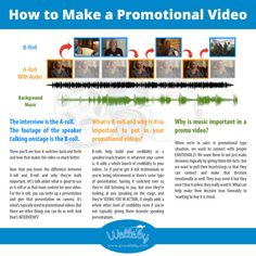 How to Make a Promotional Video