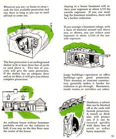 All sizes | 1958 ... Facts About Fallout Protection | Flickr - Photo Sharing!