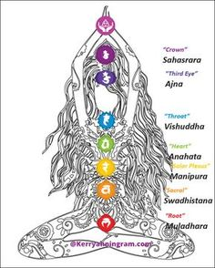 Bhuta Shuddhi is an ancient yoga meditation for chakras and a Tantra practice that balances or purifies (shuddhi) the element of fire (bhutas). Chakra Mantra, Chakra Art, Chakra Meditation, Chakra Healing, Meditation Space, 7 Chakras, Sport Motivation, Ayurveda, Reiki Training