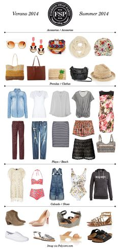 Summer - Outfits - 2013 trends Fashion Swap Party Blog