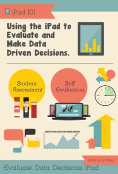 Great iPad article for analyzing data and evaluation