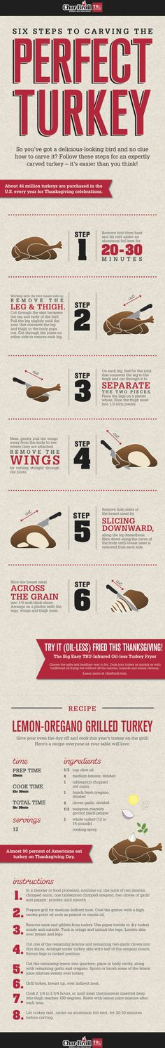 You've grilled the turkey, now you have to carve it! How to carve the perfect turkey