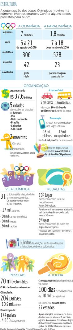 Olimpíada distribuirá 306 medalhas. Confira as curiosidades da Rio 2016