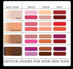 Combination of colors 2/4 : Best Lipstick Color For Your Skin Tone