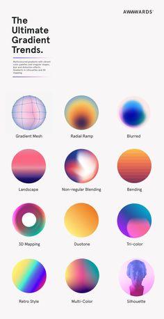 Trendy gradients in web design. - Graphic - Trendy gradients in web design. Web Design Trends, Graphisches Design, Graphic Design Tips, Graphic Design Posters, Graphic Design Inspiration, Layout Design, Graphic Design Illustration, Design Elements, Circle Graphic Design