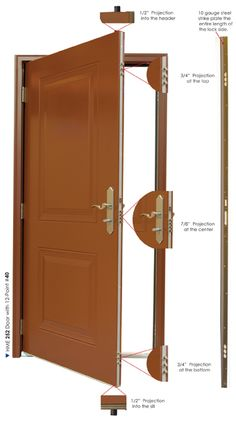 Looking for a secure front door (Houston, Liberty: rental, house, buy) - Texas (TX) - City-Data Forum