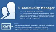 Un community manager c'est quoi concrètement ?