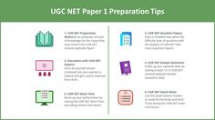UGC NET is going to be held in Dec 2018 by the National Testing Agency (NTA). Start your preparations with this study plan to score better in the exam. Net Exam, Entrance Exam, Question Paper, Study Tips, Scores, Hold On, Knowledge, How To Plan, This Or That Questions