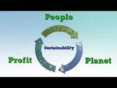 Sustainable Agriculture:  What does Sustainability Mean to You?
