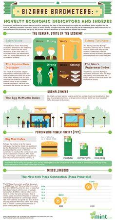 Big Mac-ronomics: What The Price of a Big Mac Reveals About ...