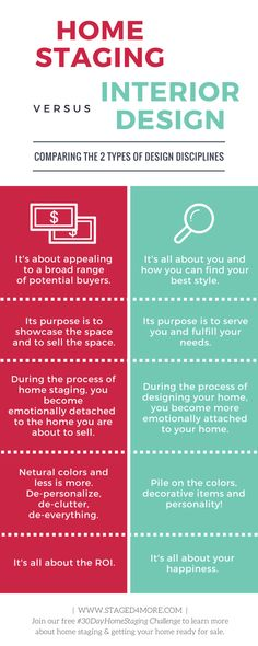Avoid the #1 Mistake When Staging Your Home for Sale — Staged4more® Home Staging & Design