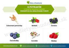 infografika_tuky-1[1] Nutribullet, Health Fitness, Diet, Fitness, Health And Fitness