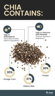 Chia seeds benefits - Dr. Axe