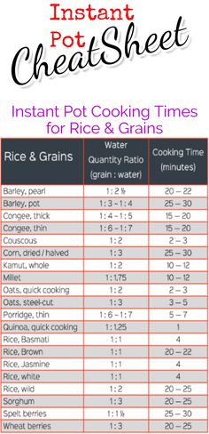 Instant Pot Cooking Times for Rice, Grains, Oats, Legumes #cookinglesson #pressurecookerforbeginners #cookingtimeschart #cookinghacks