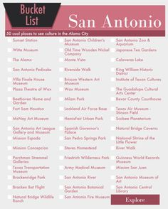Don't forget to swing by St. San Antonio Texas Bucket List Wall Art - 50 Fun Things to do in the Alamo City - printable digital design Corpus Christi, Disney Cruise Line, Galveston, Austin Texas, Mr Mrs, Uss Texas, Texas Bucket List, Belly Dancing Classes, Fun Places To Go