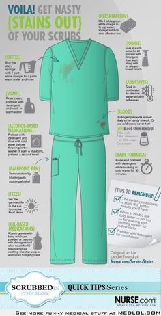 How To Clean Scrub Uniforms. Good to know - Med LOL(Vet Tech Surgery)