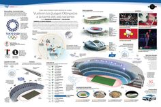 The second installment of our print infographics selection about the Olympics in Rio de Janeiro Stadium Architecture, Tokyo Olympics, Tokyo 2020, Football Stadiums, Rio 2016, Infographics, Presentation, Layout, Drawing