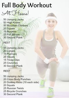 Full Body Workout you can do at home.