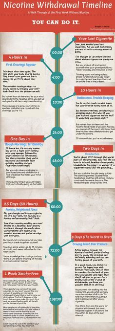 quit_smoking_infographic