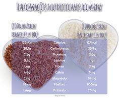 Como fazer o arroz integral perfeito - Blog da Mimis - O arroz é uma das comidas mais fáceis de fazer e está presente em quase todas as casas. O grão tem um super valor nutritivo, desde que seja utilizado na versão integral. Compare as diferenças.