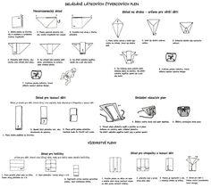 jak skládat pleny/how to do nappies