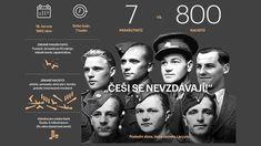 INFOGRAFIKA DNE: Poslední boj parašutistů. Před 76 lety svedli s nacisty nerovnou bitvu o život Movie Posters, Buxus, Film Poster, Billboard, Film Posters