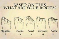 gdzie są wasze korzenie? :)) moje najwyraźniej w Grecji :))