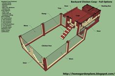 home garden plans: S101 perfect options - Backyard Chicken Coop Plans - Free Chicken Coop Plans - How to build a chicken coop
