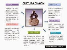 Resultado de imagen para folleto de la cultura chavin Macarons, Iphone, Paper, Agenda Printable, School Ideas, Iron, Macaroons