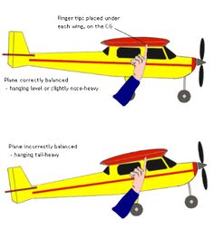 Balancing rc airplanes on fingertips