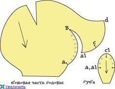 Итак, я сшиваю между собой линии АВ и А1В, одновременно присобирая АВ. Так же вторую, зеркальную боковую часть головы. Потом пришиваю деталь нижней губы. Совмещаю точки С и С1. Сшиваю между собой линии С,АА1 и С1,АА1, одновременно присобирая С1,АА1. Далее до линии шеи. Так же пришить вторую боковую часть. Затем, от точки С сшить боковые детали до кончика носа. Вы думаете это всё? Конечно нет. Вам наверняка понадобится деталь средней части головы. И всё остальное.