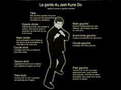 Position de base du Jun fan kung-fu. Le jeet-kune do est une philosophie de Bruce Lee alors que le Jun fan kung-fu est sont art martial