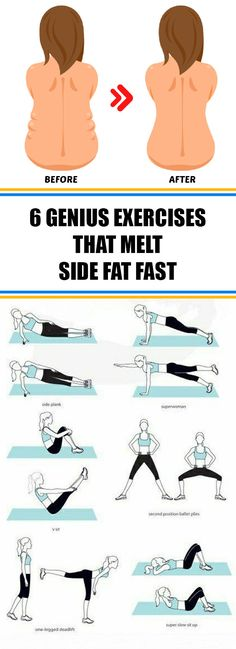 exercises to lose belly fat fast+exercise for beginners+exercise motivation+exercise at home+exercise illustration+exercise routines+exercise ball workout+An Exercise In Frugality+Pregnancy and Postnatal Exercise Specialist+Greg Brookes Fat To Fit, Lose Fat, Lose Belly Fat, Lose Weight, Side Fat Workout, Belly Fat Workout, Waist Workout, At Home Workout Plan, At Home Workouts