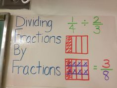 Flocabulary dividing fractions keep change fliplove dividing fractions by fractions ccuart Choice Image